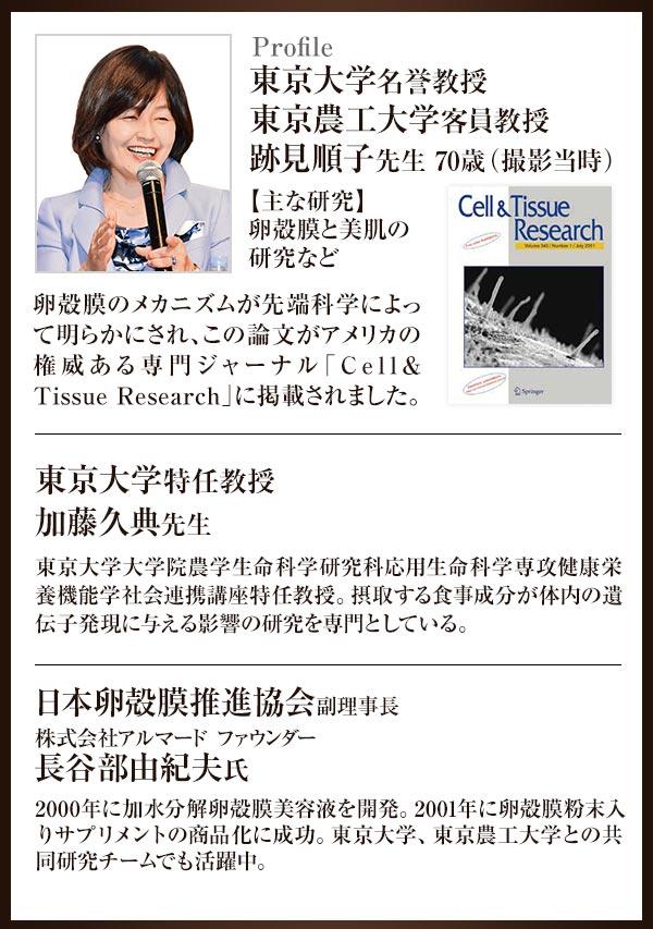 瞬間的に「これはいける!」と思ったんです。東京大学名誉教授 東京農工大学客員教授 跡見順子先生 70歳(撮影当時) 【主な研究】 卵殻膜と美肌の研究など 卵殻膜のメカニズムが先端科学によって明らかにされ、この論文がアメリカの権威ある専門ジャーナル「Cell&Tissue Research」に掲載されました。  東京大学特任教授 加藤久典先生 東京大学総括プロジェクト機構特任教授。摂取する食事成分が体内の遺伝子発現に与える影響の研究を専門とし、特に皮膚での効果にも注目して研究を行っている。  日本卵殻膜推進協会理事 株式会社アルマード代表取締役会長 長谷部由紀夫氏 2000年に加水分解卵殻膜美容液を開発。2001年世界で初めて卵殻膜粉末入りサプリメントの商品化に成功。東京大学、東京農工大学、東京理科大学、米子工業高等専門学校の研究チームでチームリーダーとしても活躍中。
