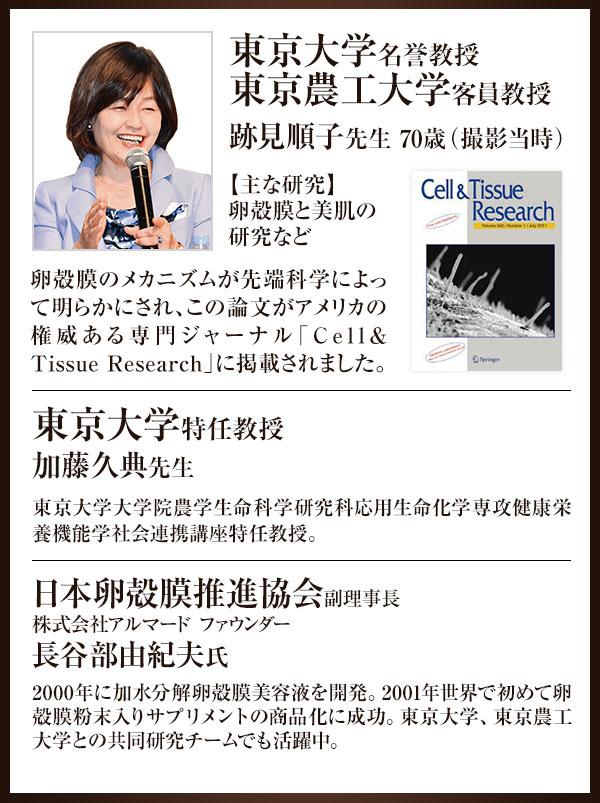 瞬間的に「これはいける!」と思ったんです。東京大学名誉教授 東京農工大学客員教授 跡見順子先生 70歳(撮影当時) 【主な研究】 卵殻膜と美肌の研究など 卵殻膜のメカニズムが先端科学によって明らかにされ、この論文がアメリカの権威ある専門ジャーナル「Cell&Tissue Research」に掲載されました。  東京大学特任教授 加藤久典先生 東京大学総括プロジェクト機構特任教授。  日本卵殻膜推進協会理事 株式会社アルマード代表取締役会長 長谷部由紀夫氏 2000年に加水分解卵殻膜美容液を開発。2001年世界で初めて卵殻膜粉末入りサプリメントの商品化に成功。東京大学、東京農工大学、東京理科大学、米子工業高等専門学校の研究チームでチームリーダーとしても活躍中。