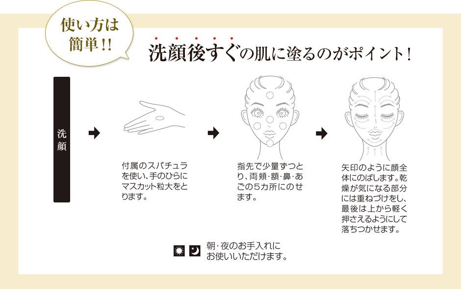 使い方は簡単!!洗顔後すぐの肌に塗るのがポイント!