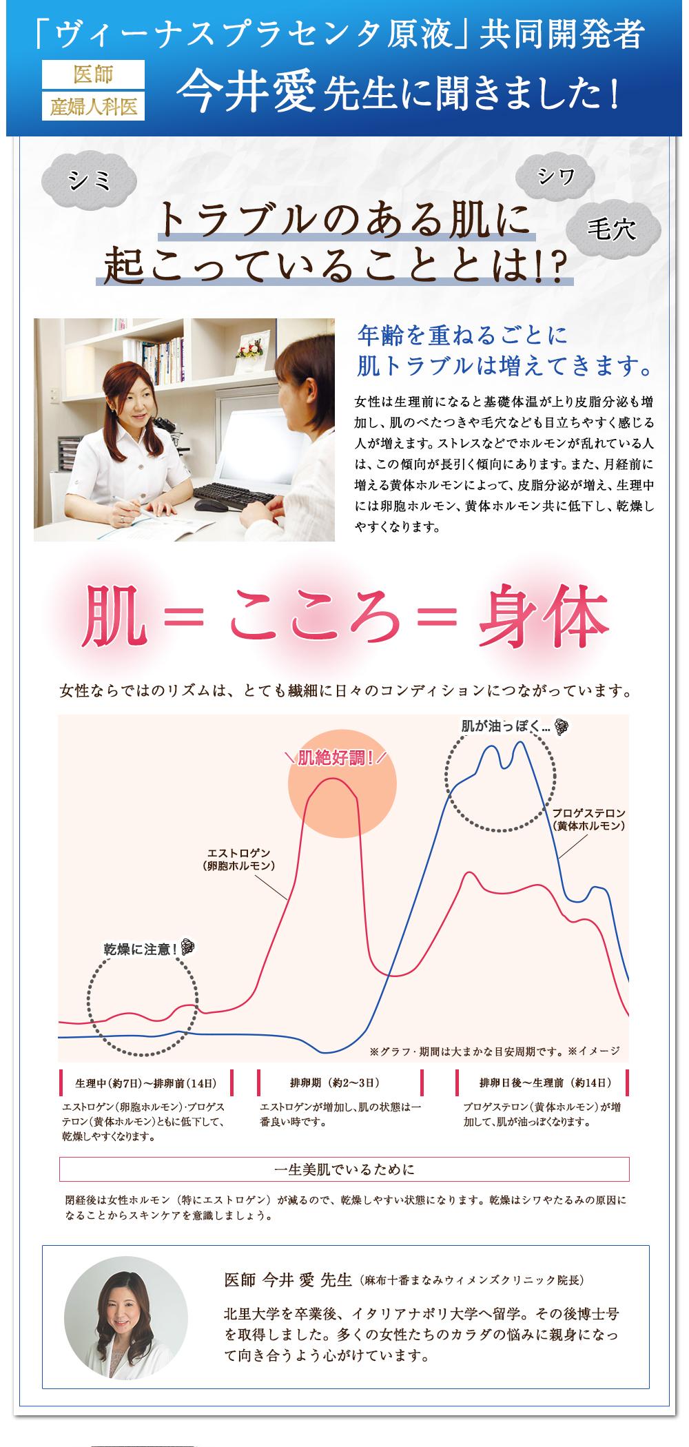 「ヴィーナスプラセンタ原液」共同開発者今井愛先生に聞きました!